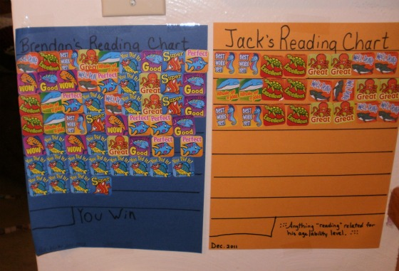 reading and goal charts for kids