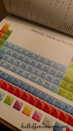 The Mineral Book, Master Books: Periodic Table of elements